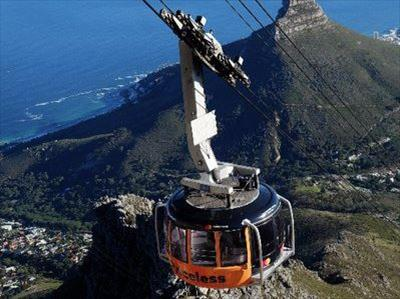 Güney Afrika Turu 26 Şubat & 20 Mart 2020 Hareket